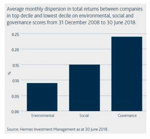 Positive Investing Pays